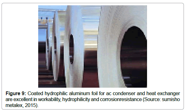 architectural-engineering-hydrophilic-aluminum-foil