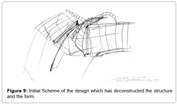 architectural-engineering-initial-scheme-design