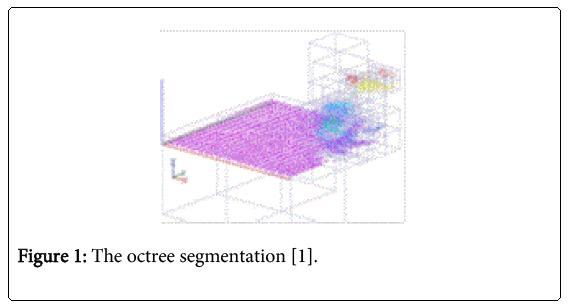 architectural-engineering-octree-segmentation