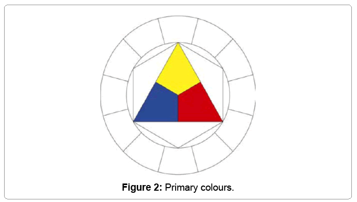 architectural-engineering-primary-colours