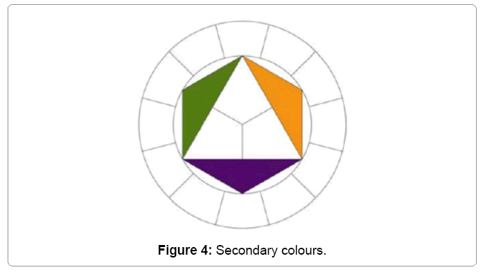 architectural-engineering-secondary-colours