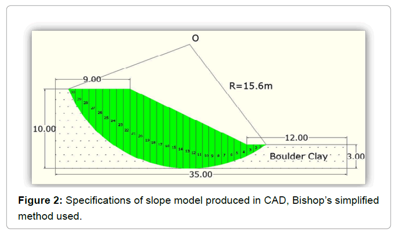 architectural-engineering-slope-model-produced