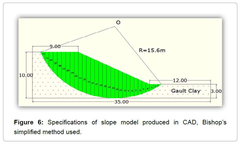 architectural-engineering-specifications-slope-model