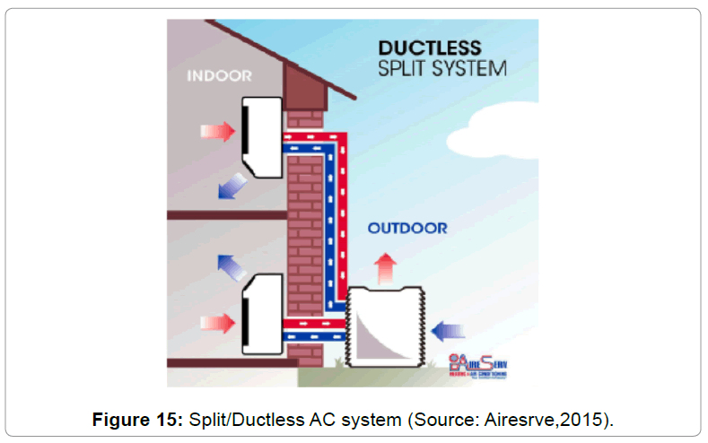 architectural-engineering-split-ductless-ac