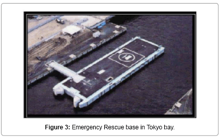 architectural-engineering-technology-Emergency-Rescue