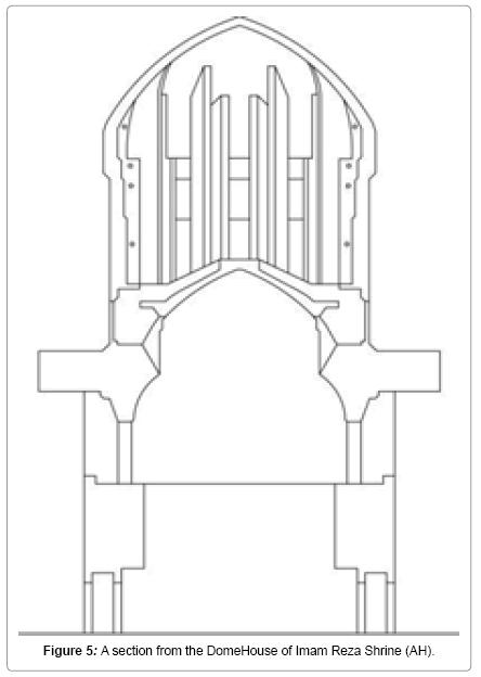 architectural-engineering-technology-Imam-Reza