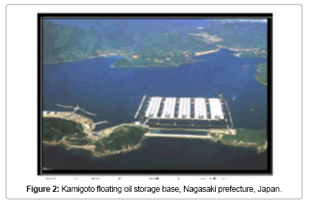 architectural-engineering-technology-Kamigoto-floating