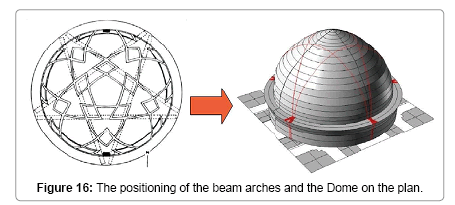 architectural-engineering-technology-The-positioning