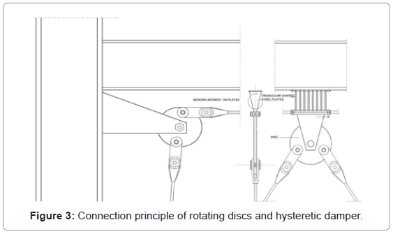 architectural-engineering-technology-connection-principle