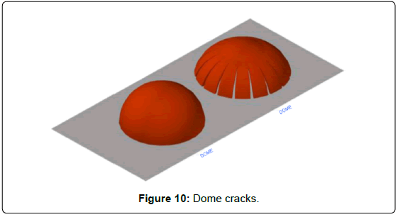 architectural-engineering-technology-dome-cracks