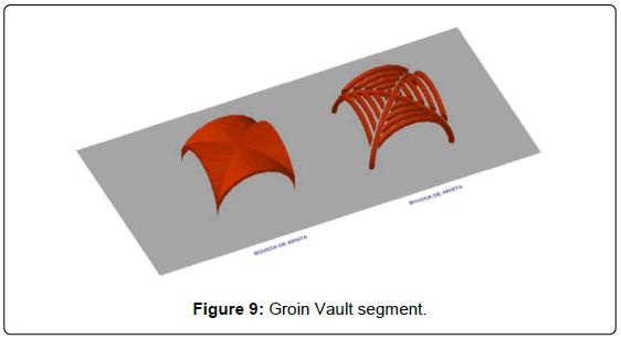 architectural-engineering-technology-groin-vault-segment