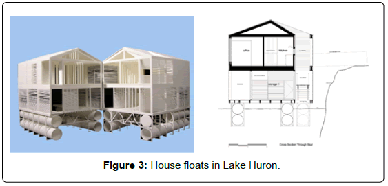 architectural-engineering-technology-house-floats-lake