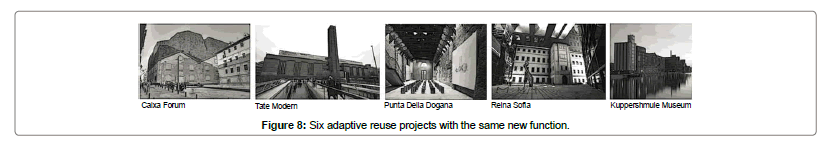 architectural-engineering-technology-projects