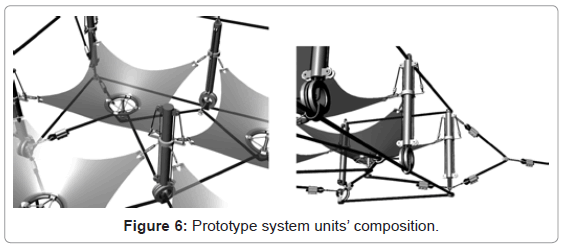 architectural-engineering-technology-prototype-system