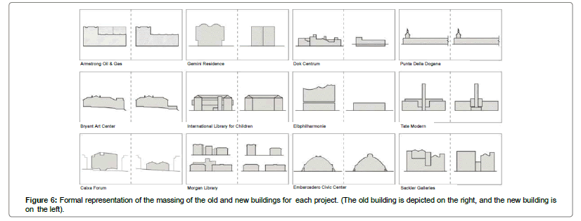 architectural-engineering-technology-representation
