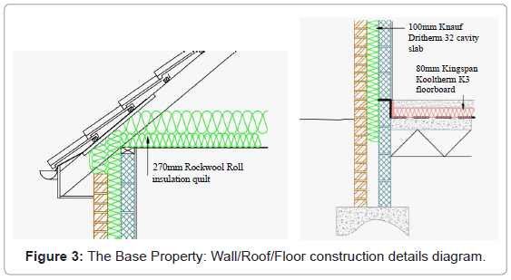 architectural-engineering-technology-the-base-property-Wall