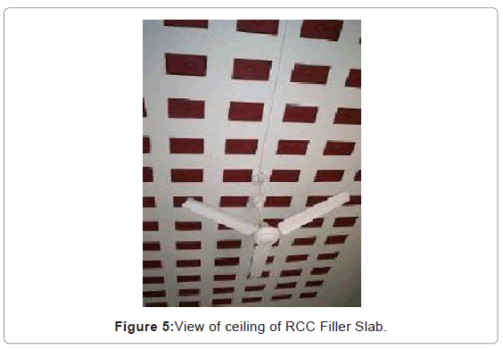architectural-engineering-technology-view-ceiling