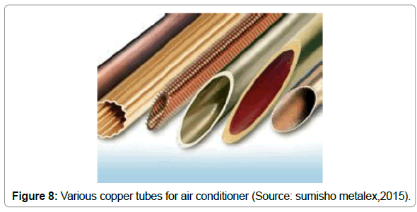architectural-engineering-various-copper-tubes