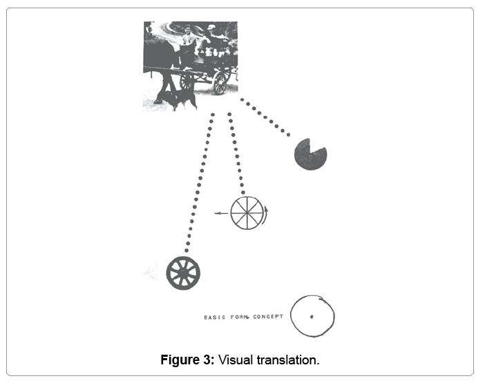 architectural-engineering-visual-translation