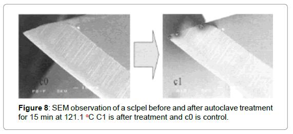 archive-pharmaceutical-regulatory-affairs-treatment-c0-control