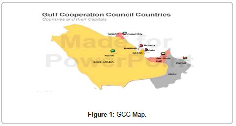 arts-and-social-sciences-GCC-Map