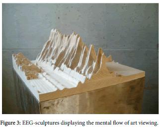 arts-social-sciences-EEG-sculptures