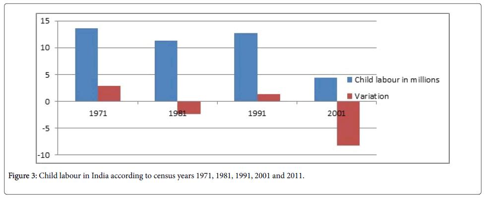 arts-social-sciences-census