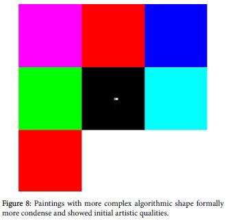 arts-social-sciences-complex-algorithmic