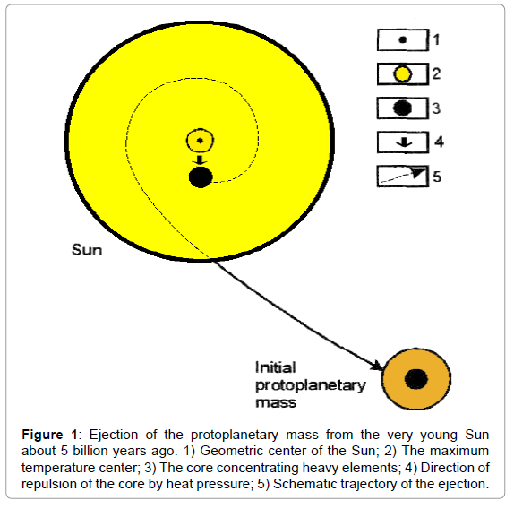 astrobiology-outreach-Ejection-protoplanetary