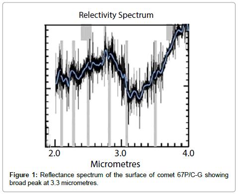 astrobiology-outreach-Reflectance-spectrum