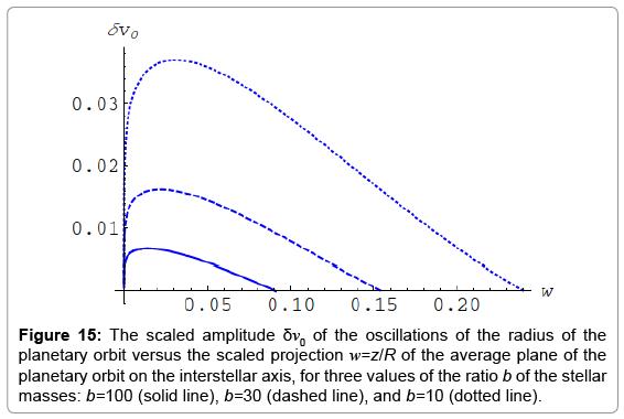 astrophysics-aerospace-technology-scaled-amplitude