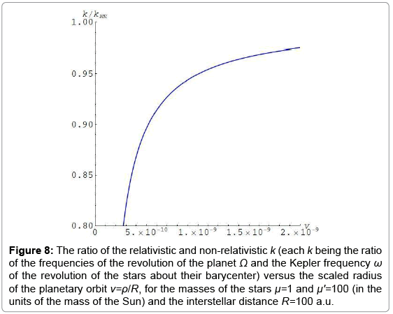 astrophysics-aerospace-technology-scaled-time