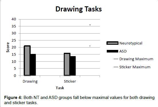 autism-sticker-tasks