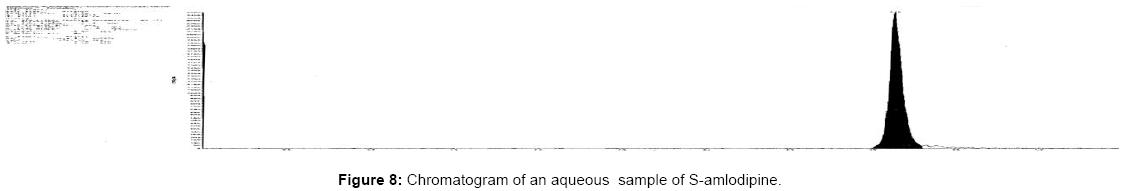 bioanalysis-biomedicine-aqueoussample