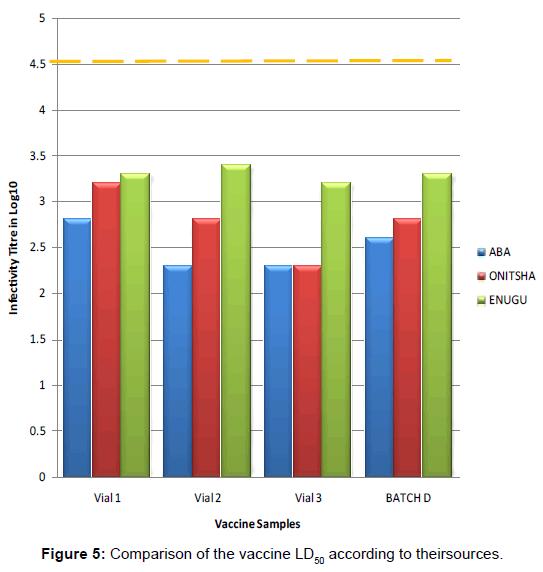 bioanalysis-biomedicine-comparison-vaccine