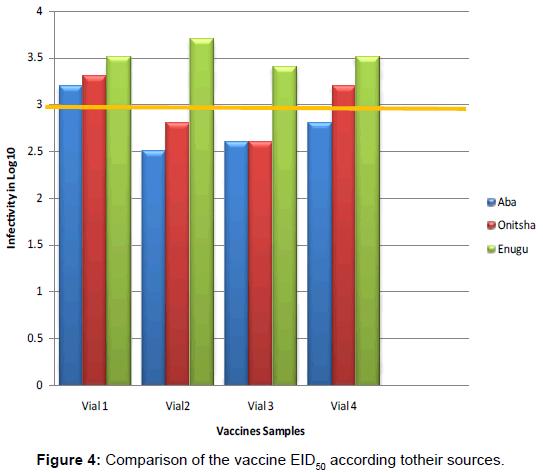 bioanalysis-biomedicine-comparison-vaccine-sources