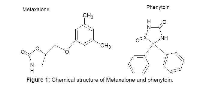 bioanalysis-biomedicine-metaxalone