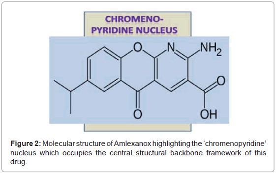 bioanalysis-biomedicine-molecula-amlexanox-chromenopyridine