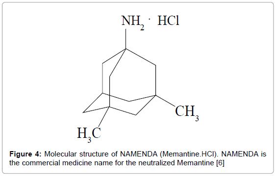 bioanalysis-biomedicine-molecular-structure