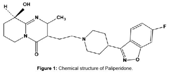 bioanalysis-biomedicine-paliperidone