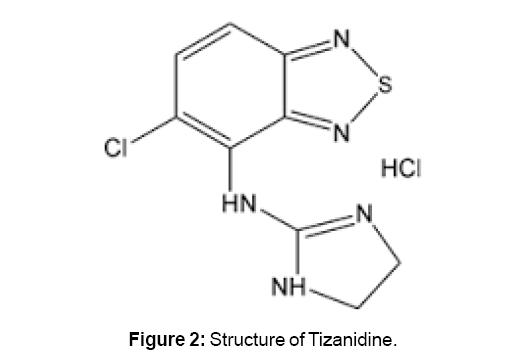 bioanalysis-biomedicine-tizanidine