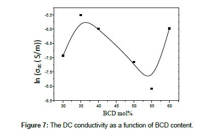 bioceramics-development-applications-BCD-content