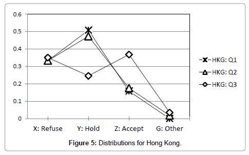 bioceramics-development-applications-Distributions-Hong-Kong