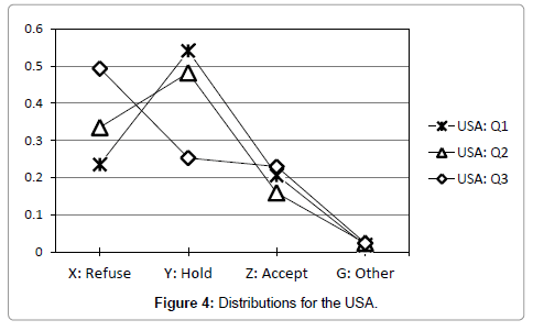bioceramics-development-applications-Distributions-USA