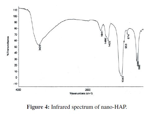 bioceramics-development-applications-Infrared