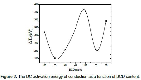bioceramics-development-applications-activation-energy