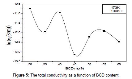 bioceramics-development-applications-conductivity-function