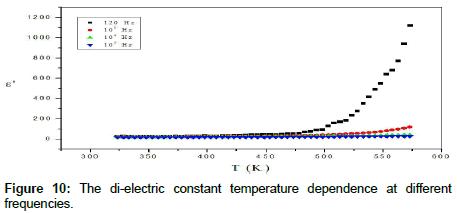 bioceramics-development-applications-di-electric-constant