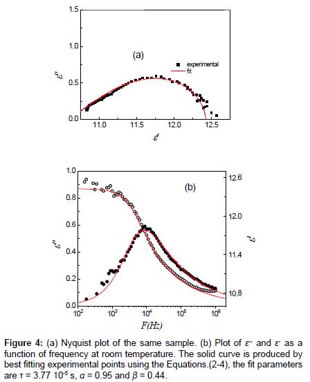bioceramics-development-applications-experimental-points