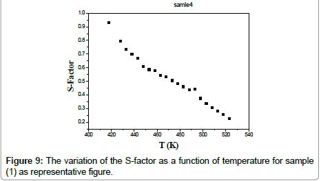 bioceramics-development-applications-factor-function-temperature